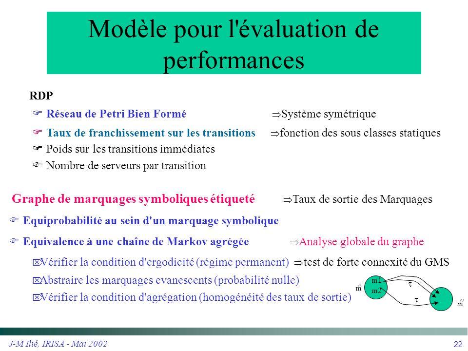 Modèle pour l évaluation de performances