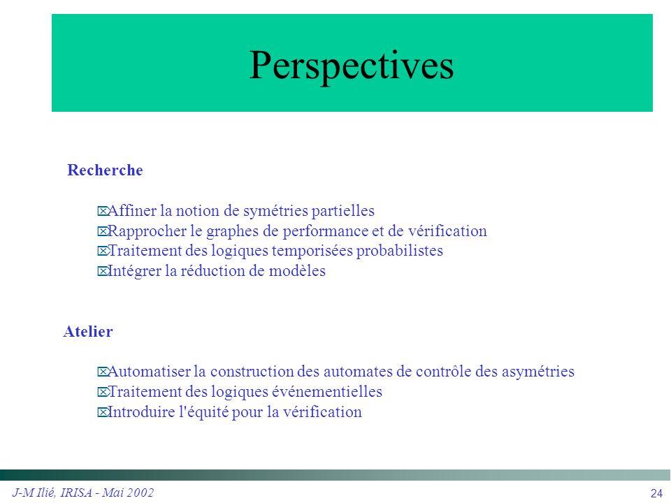 Perspectives Recherche Affiner la notion de symétries partielles