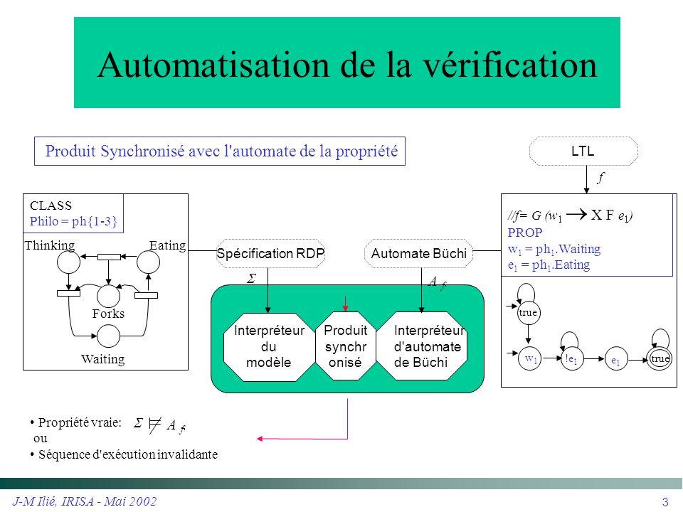 Automatisation de la vérification