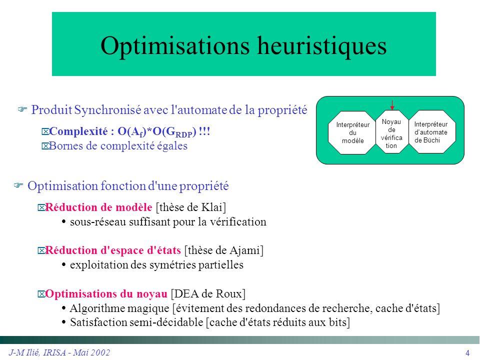 Optimisations heuristiques