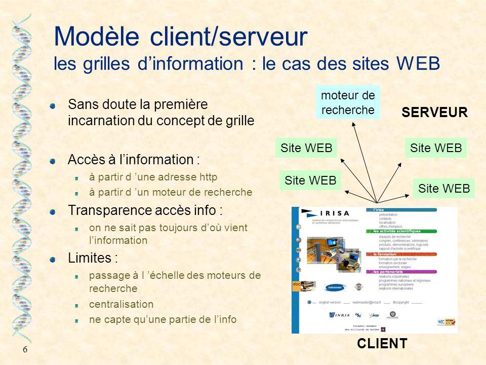 Modèle client/serveur les grilles d'information : le cas des sites WEB
