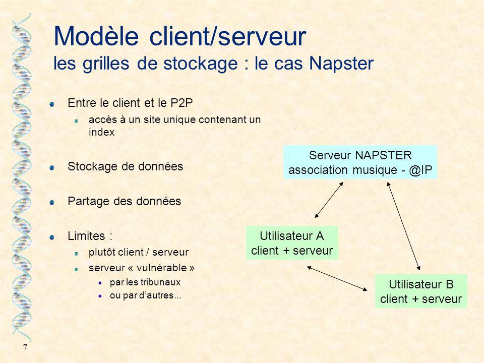 Modèle client/serveur les grilles de stockage : le cas Napster