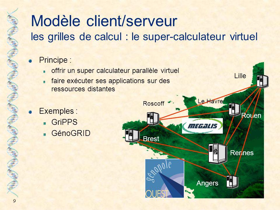 Modèle client/serveur les grilles de calcul : le super-calculateur virtuel