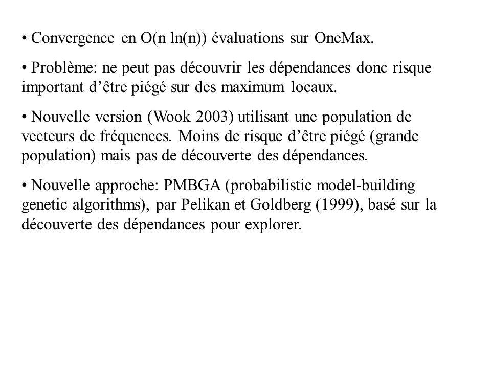 Convergence en O(n ln(n)) évaluations sur OneMax.