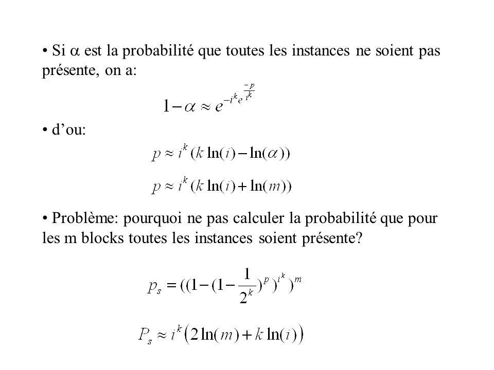 Si  est la probabilité que toutes les instances ne soient pas présente, on a: