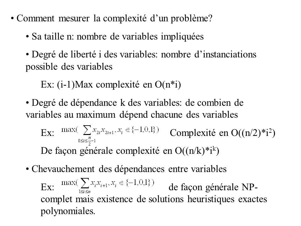 Comment mesurer la complexité d'un problème