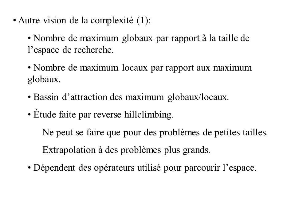 Autre vision de la complexité (1):