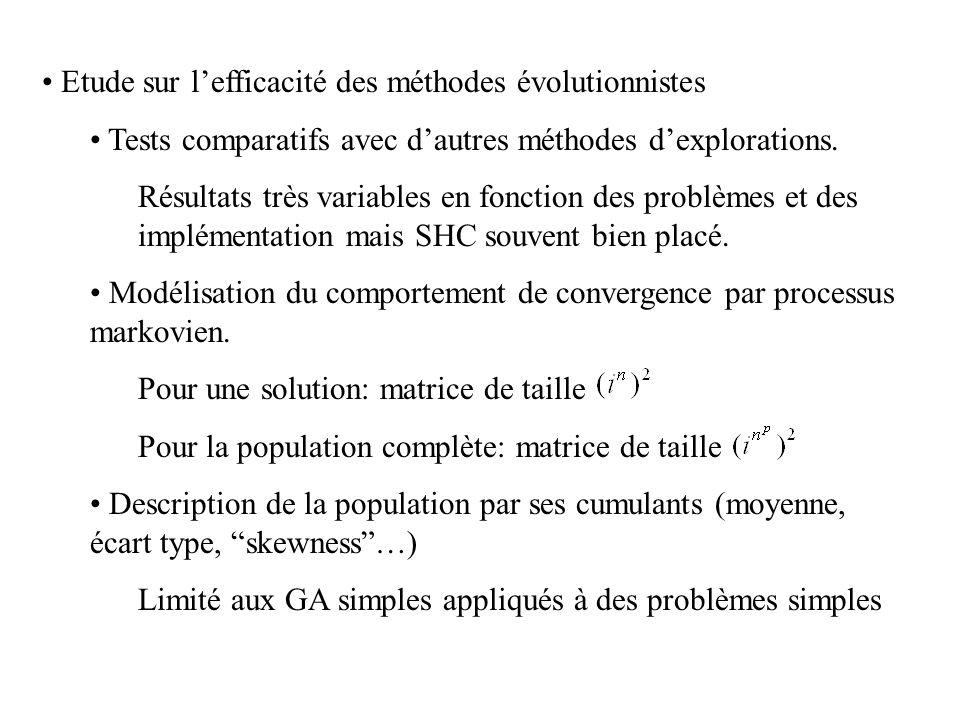 Etude sur l'efficacité des méthodes évolutionnistes