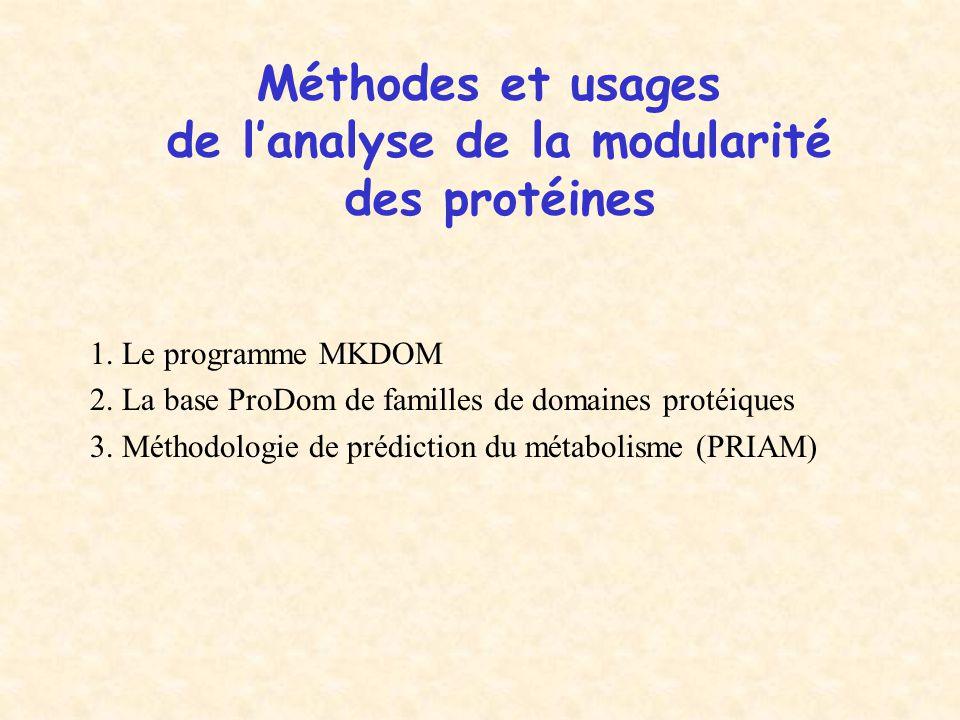 Méthodes et usages de l'analyse de la modularité des protéines