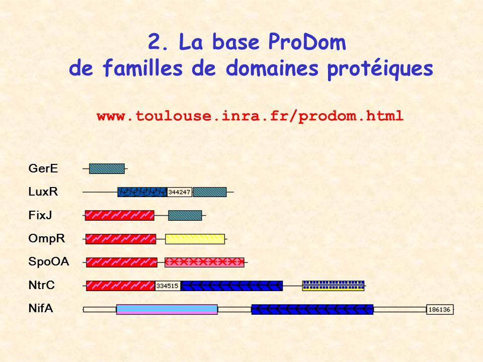 de familles de domaines protéiques