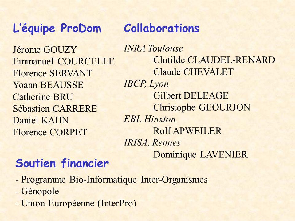 L'équipe ProDom Collaborations Soutien financier INRA Toulouse