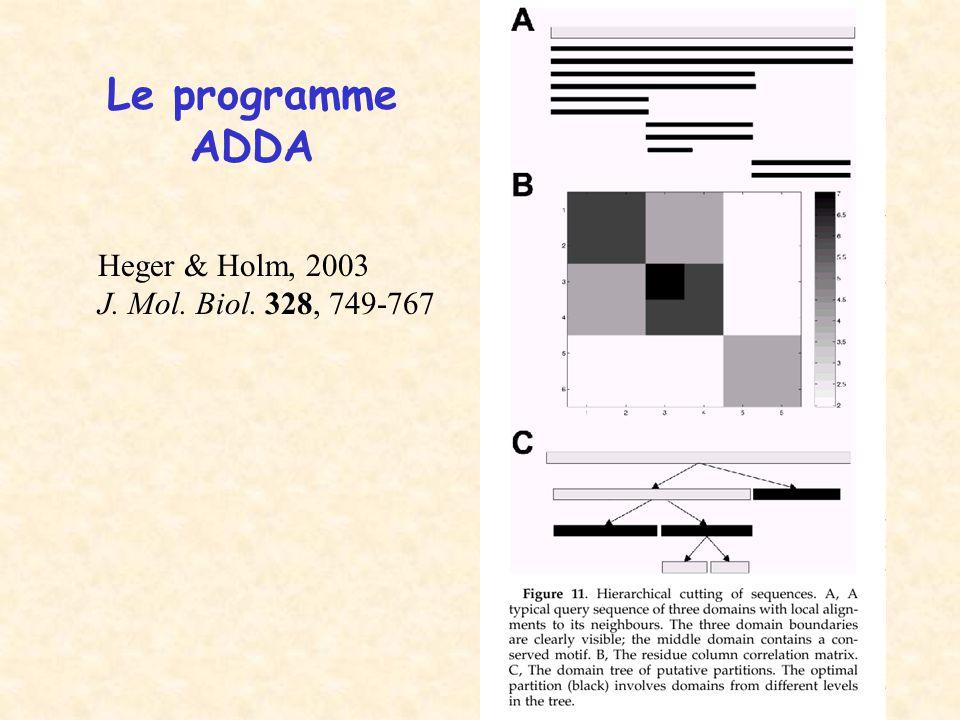 Le programme ADDA Heger & Holm, 2003 J. Mol. Biol. 328, 749-767