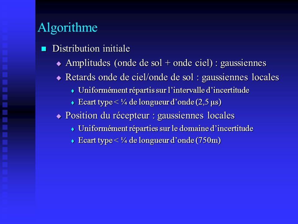 Algorithme Distribution initiale
