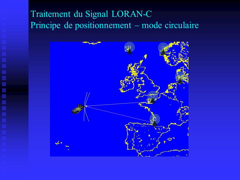 Traitement du Signal LORAN-C Principe de positionnement – mode circulaire