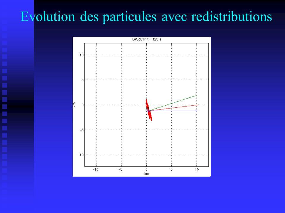 Evolution des particules avec redistributions