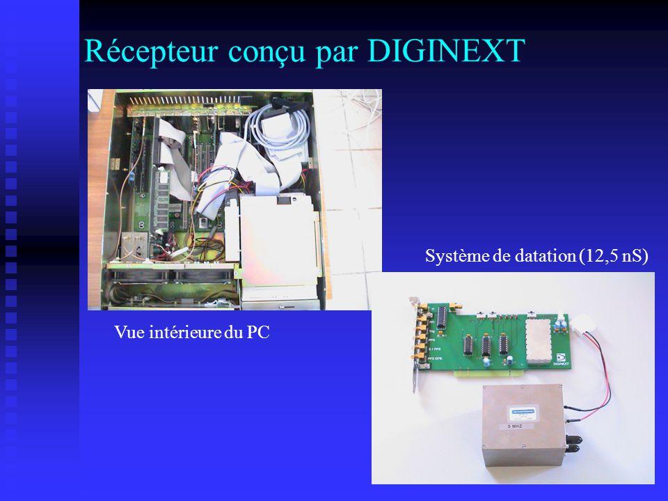Récepteur conçu par DIGINEXT