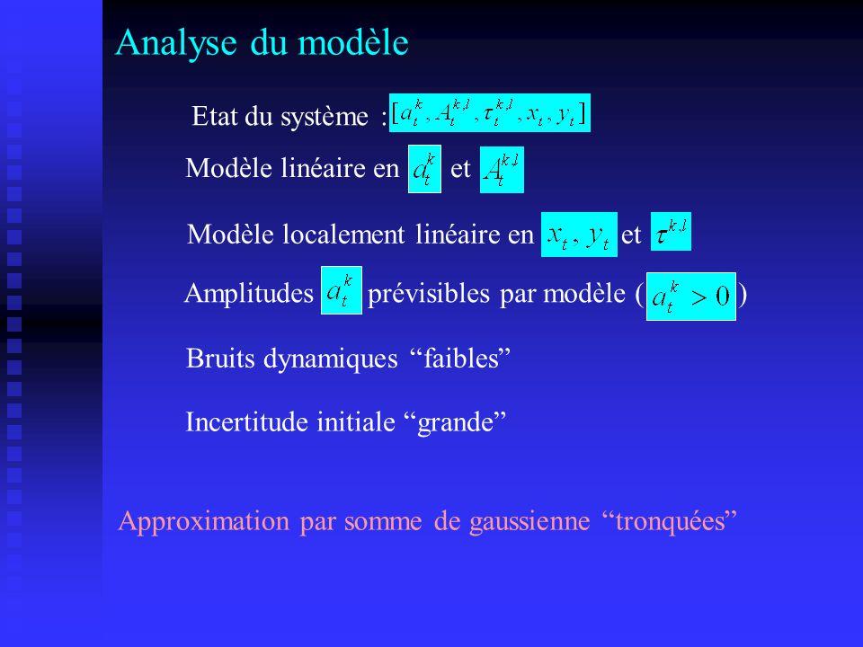 Analyse du modèle Etat du système : Modèle linéaire en et