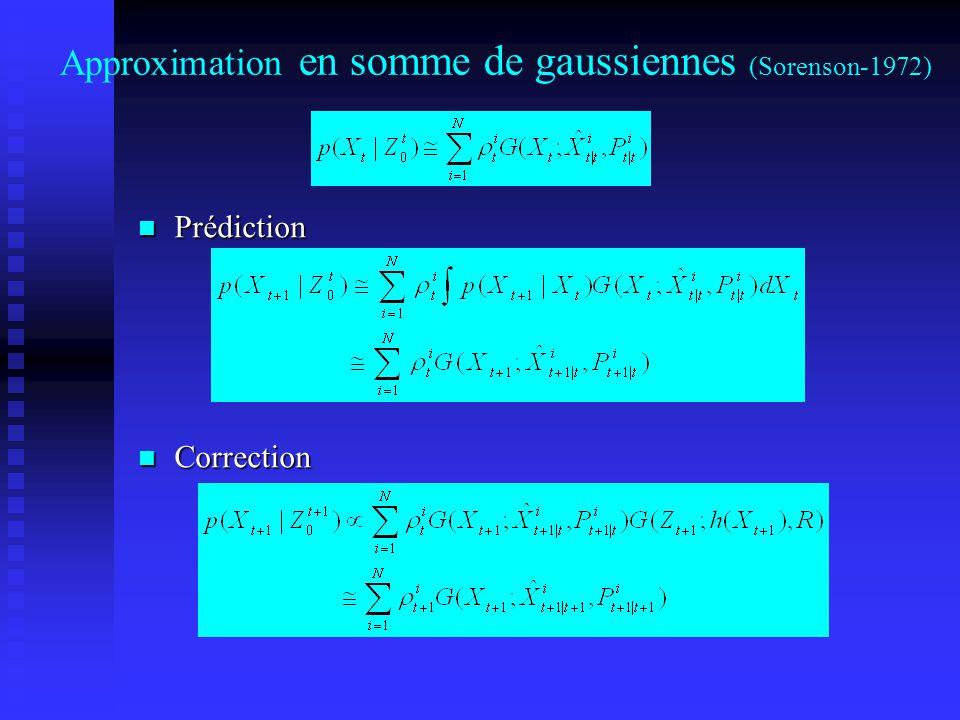 Approximation en somme de gaussiennes (Sorenson-1972)