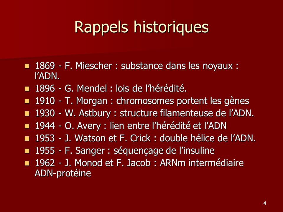 Rappels historiques 1869 - F. Miescher : substance dans les noyaux : l'ADN. 1896 - G. Mendel : lois de l'hérédité.