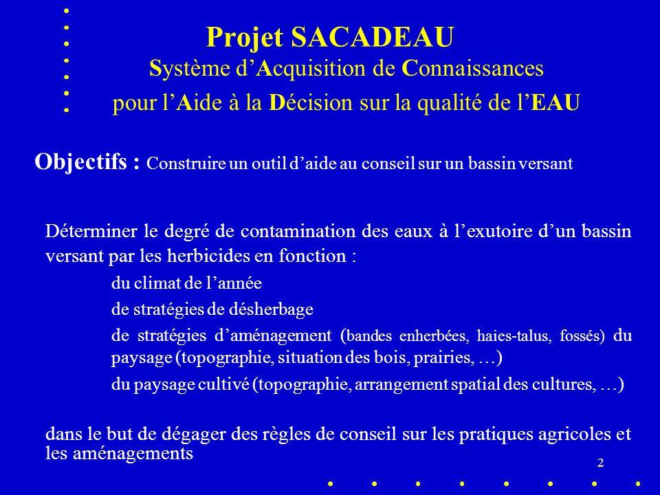 Projet SACADEAU Système d'Acquisition de Connaissances