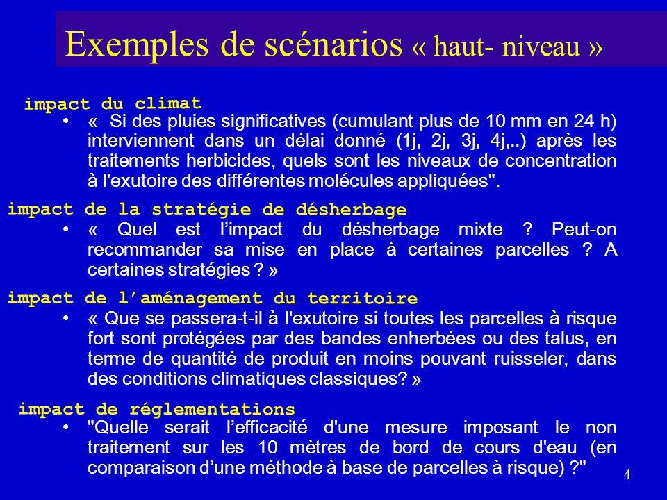 Exemples de scénarios « haut- niveau »