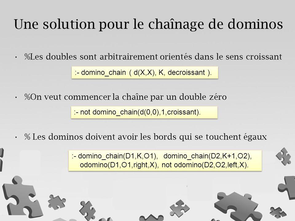 Une solution pour le chaînage de dominos