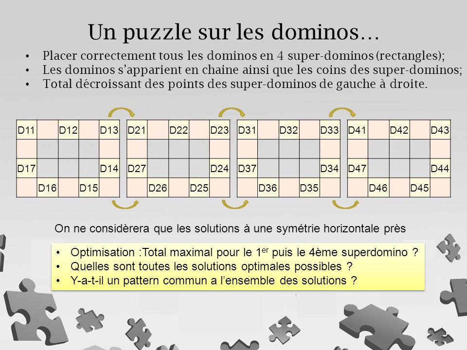 Un puzzle sur les dominos…