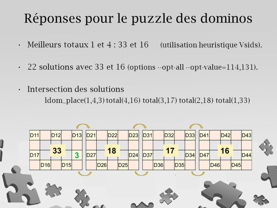 Réponses pour le puzzle des dominos