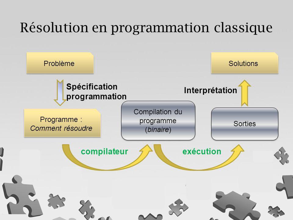 Résolution en programmation classique