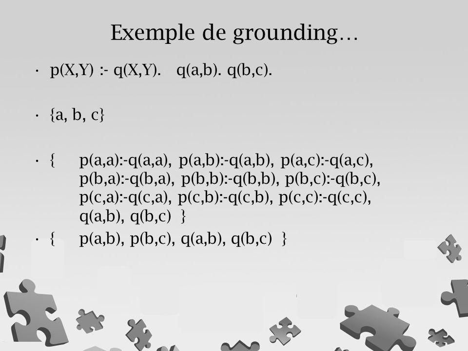 Exemple de grounding… p(X,Y) :- q(X,Y). q(a,b). q(b,c). {a, b, c}