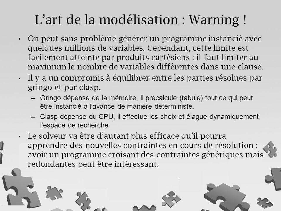 L'art de la modélisation : Warning !