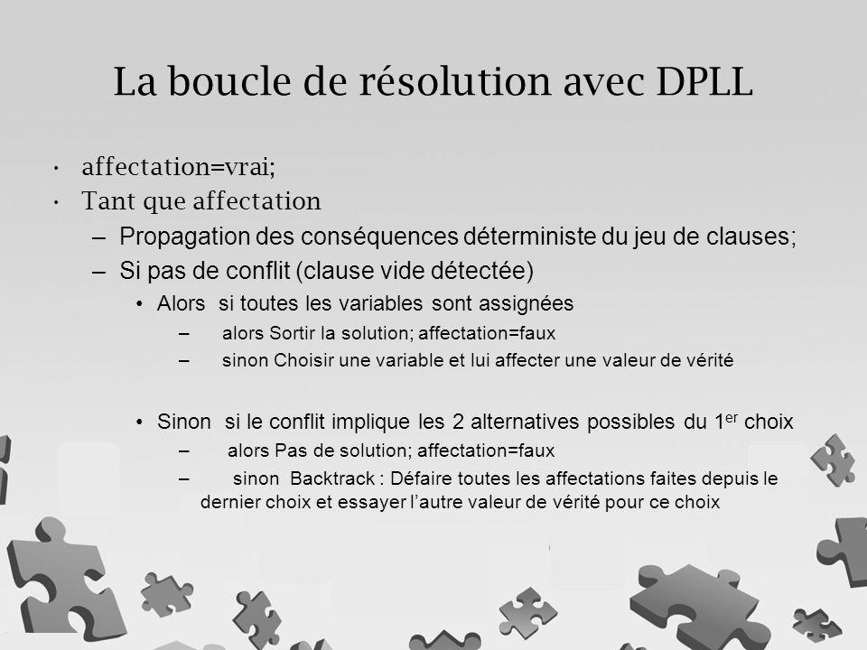 La boucle de résolution avec DPLL