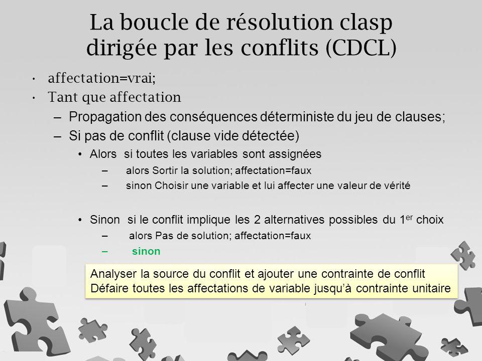 La boucle de résolution clasp dirigée par les conflits (CDCL)