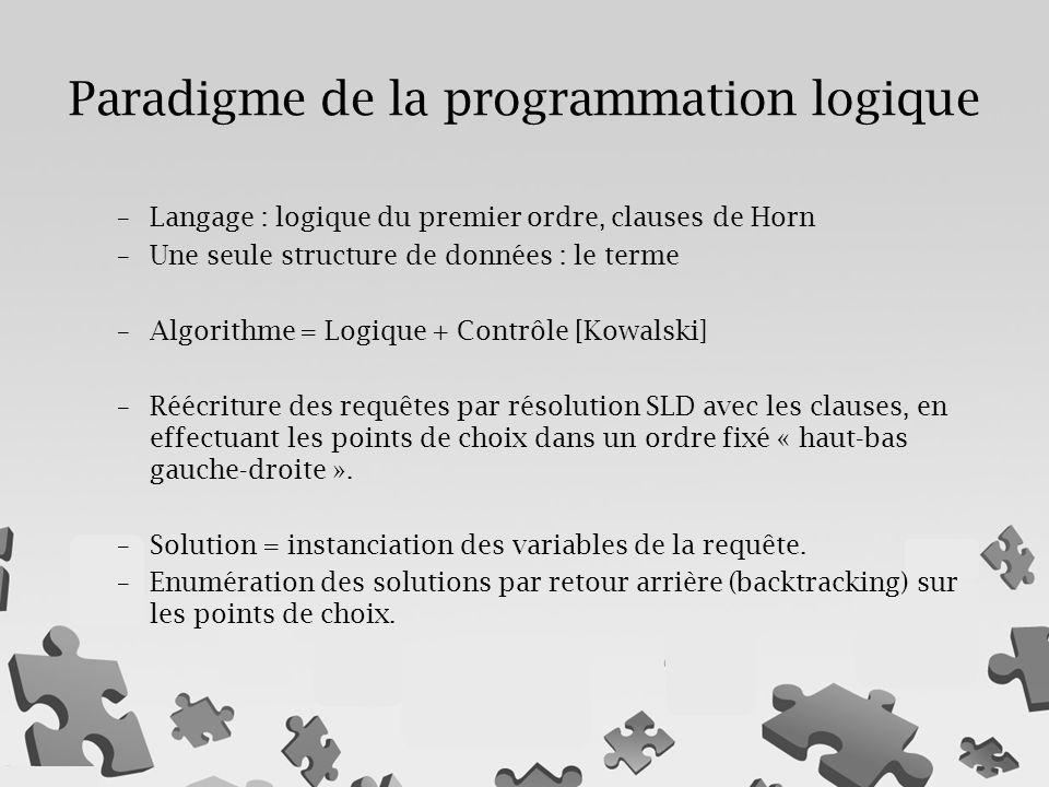 Paradigme de la programmation logique