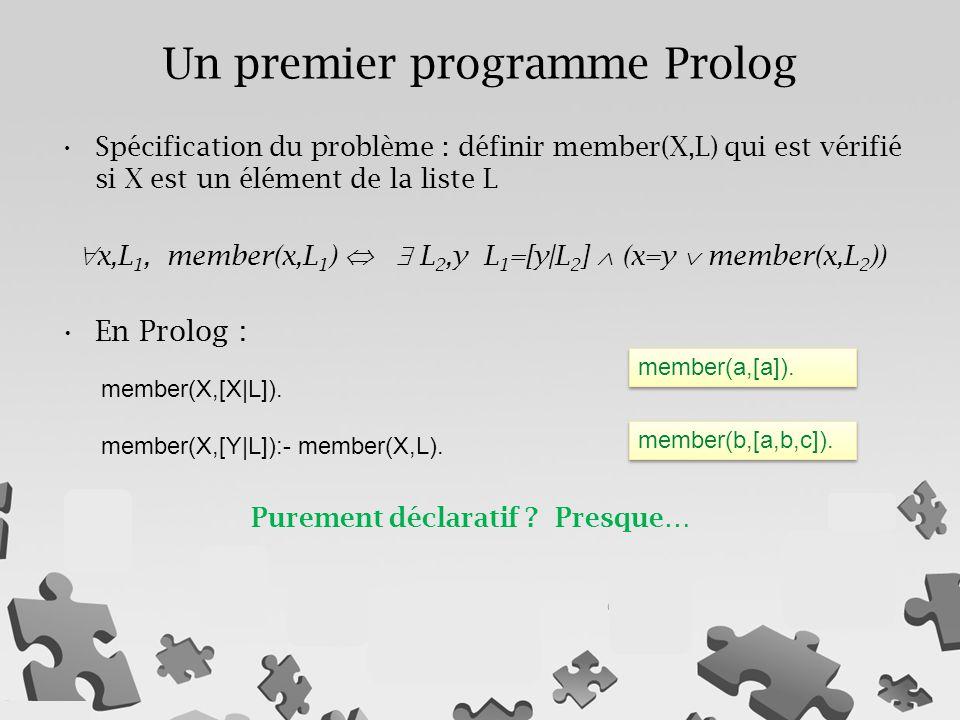 Un premier programme Prolog