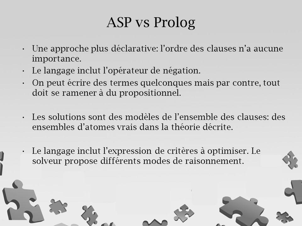 ASP vs Prolog Une approche plus déclarative: l'ordre des clauses n'a aucune importance. Le langage inclut l'opérateur de négation.