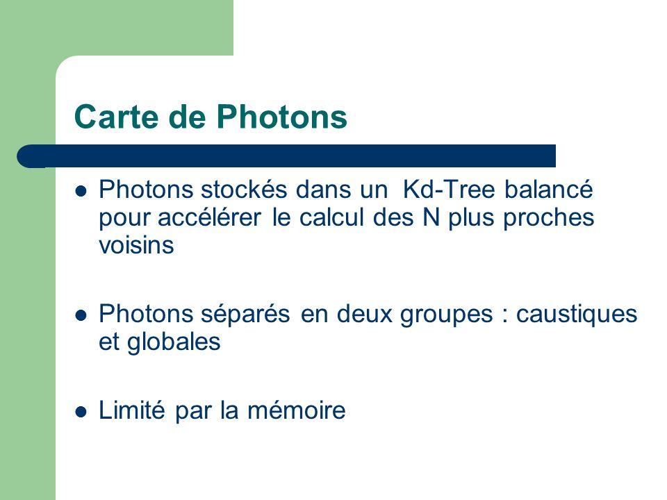 Carte de Photons Photons stockés dans un Kd-Tree balancé pour accélérer le calcul des N plus proches voisins.