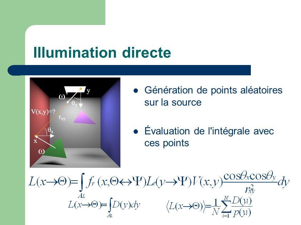Illumination directe Génération de points aléatoires sur la source '