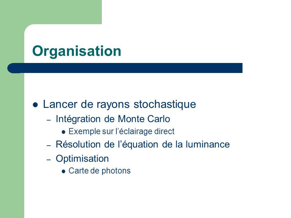 Organisation Lancer de rayons stochastique Intégration de Monte Carlo