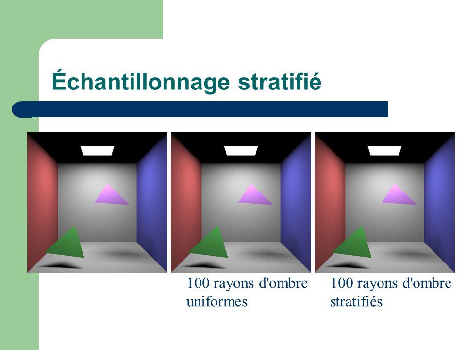 Échantillonnage stratifié