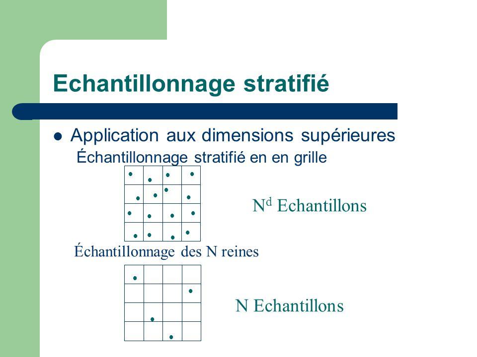 Echantillonnage stratifié