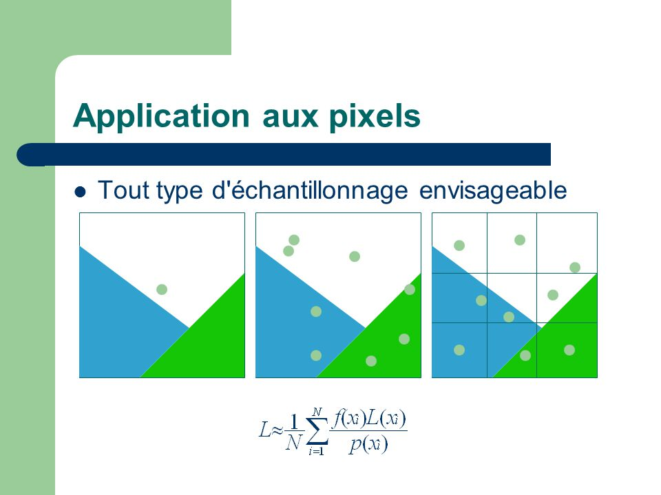Application aux pixels