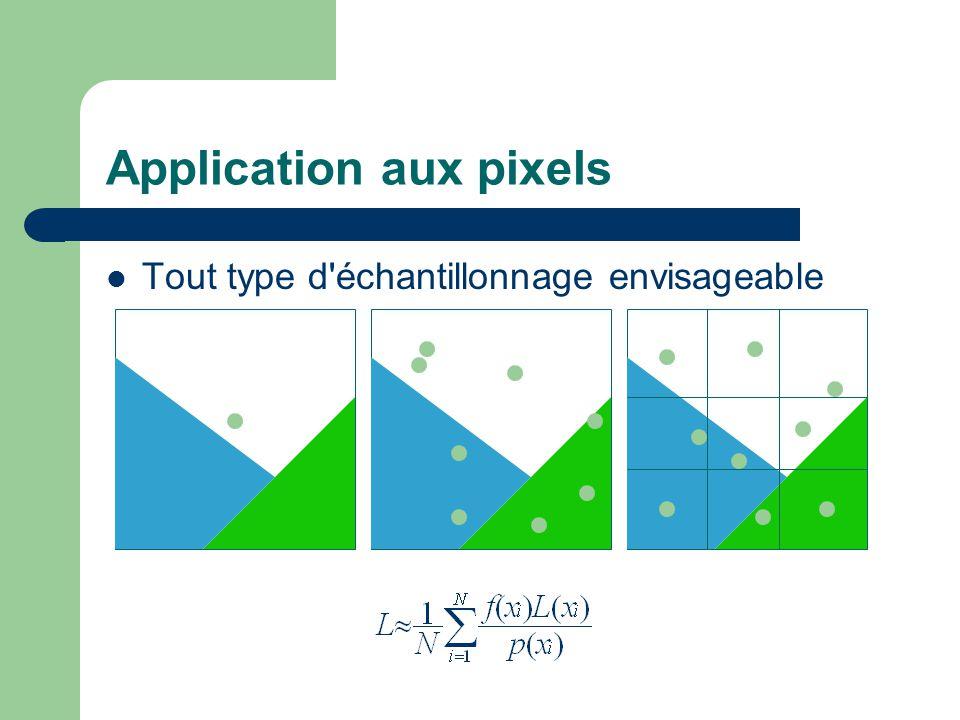 Application aux pixels