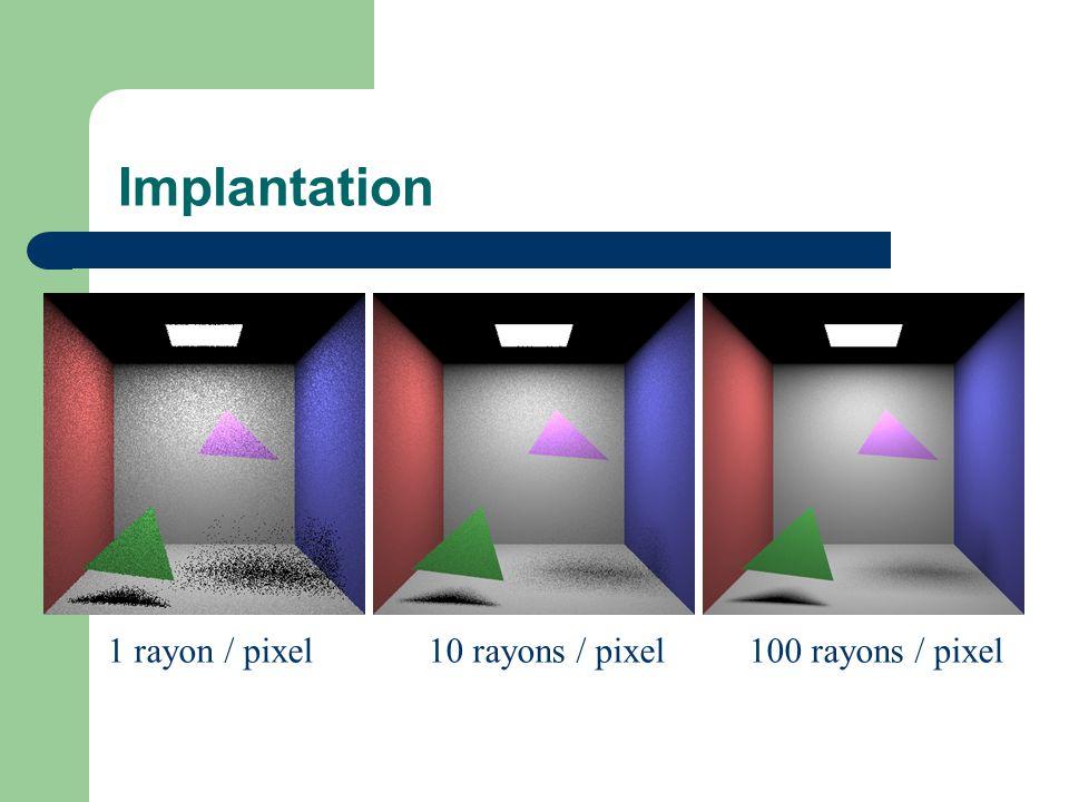 Implantation 1 rayon / pixel 10 rayons / pixel 100 rayons / pixel