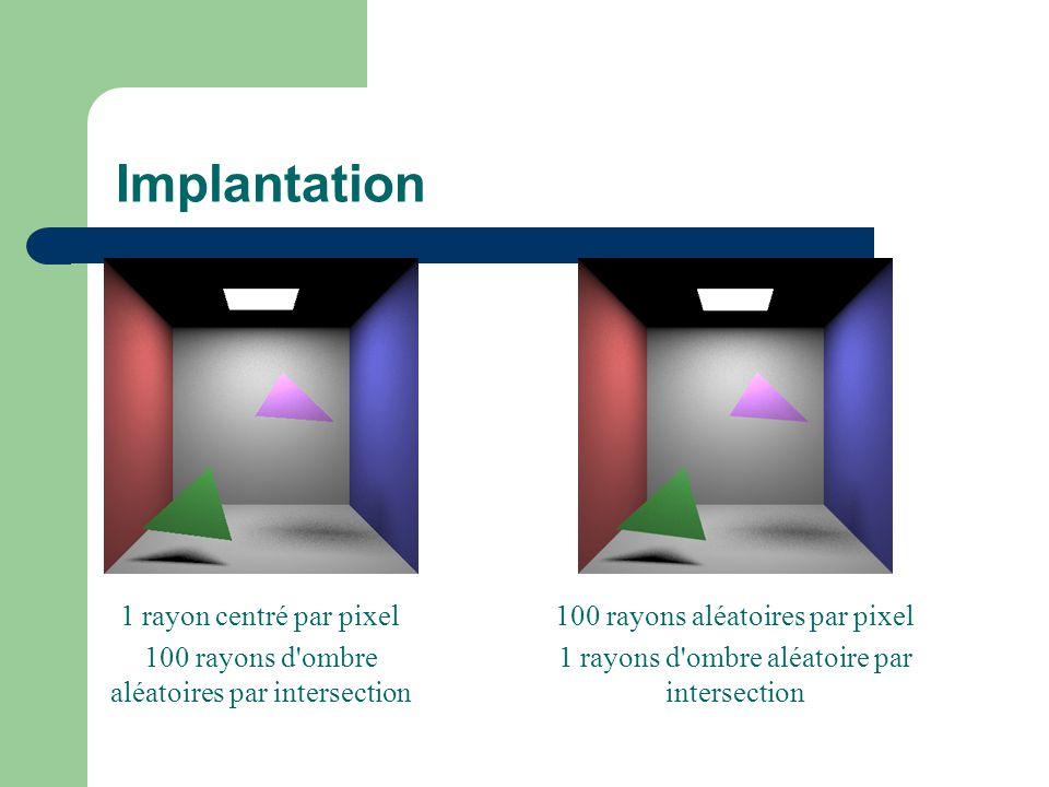 Implantation Comparaison : 1 rayon centré par pixel