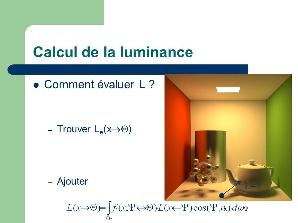 Calcul de la luminance L= Comment évaluer L Trouver Le(x®Q) Ajouter