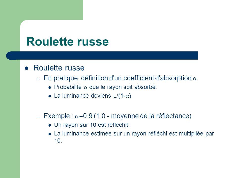 Roulette russe Roulette russe