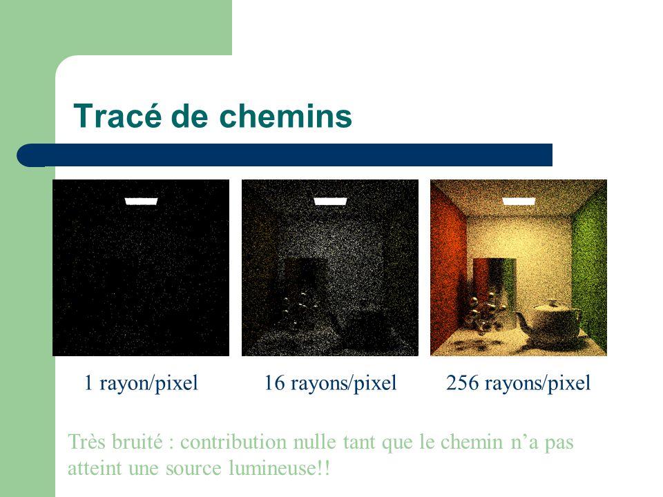 Tracé de chemins 16 rayons/pixel 256 rayons/pixel 1 rayon/pixel