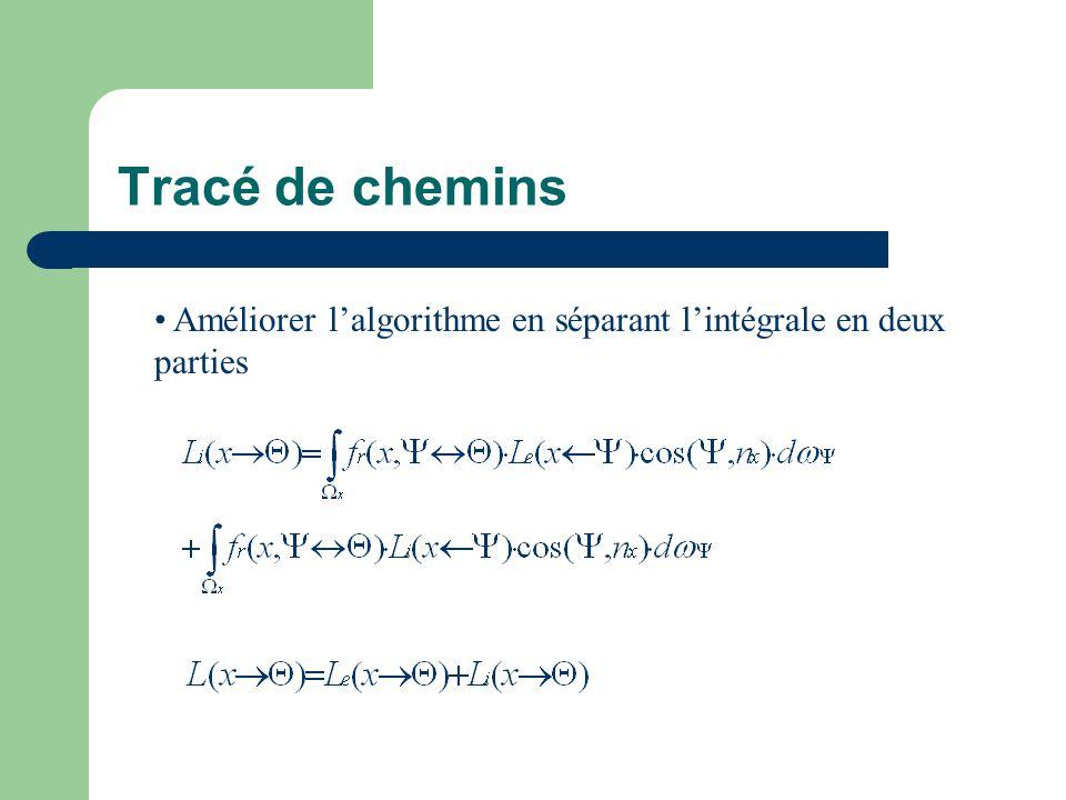 Tracé de chemins Améliorer l'algorithme en séparant l'intégrale en deux parties