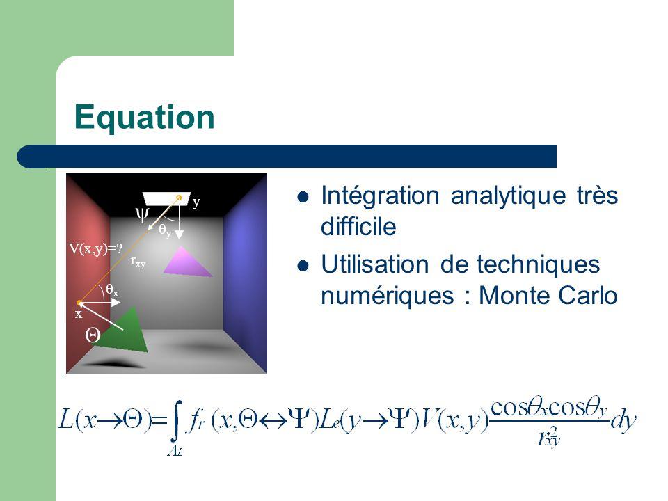 Equation Intégration analytique très difficile